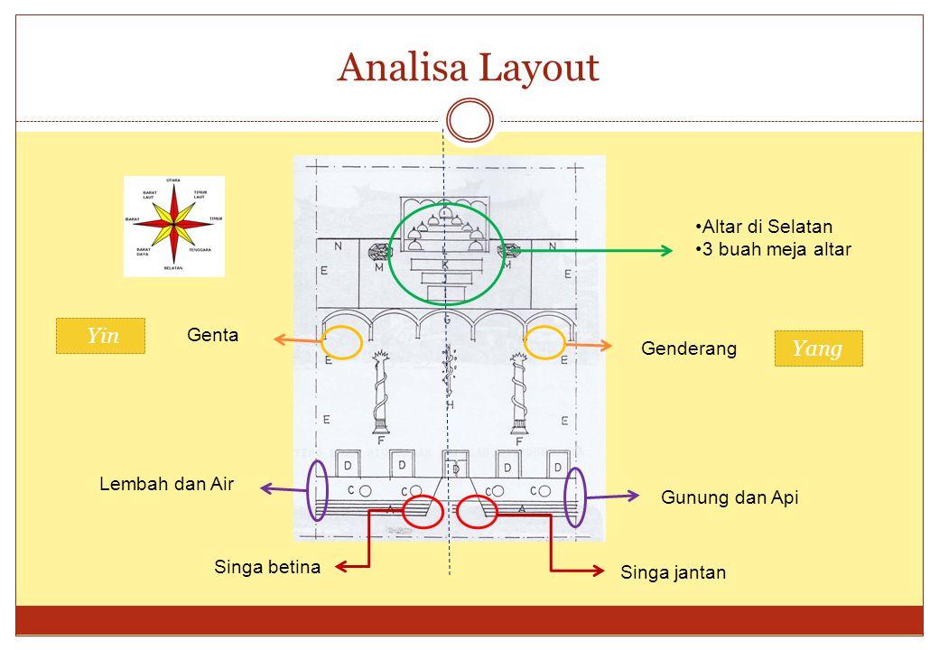 Analisa Layout Yin Yang Altar di Selatan 3 buah meja altar Genta