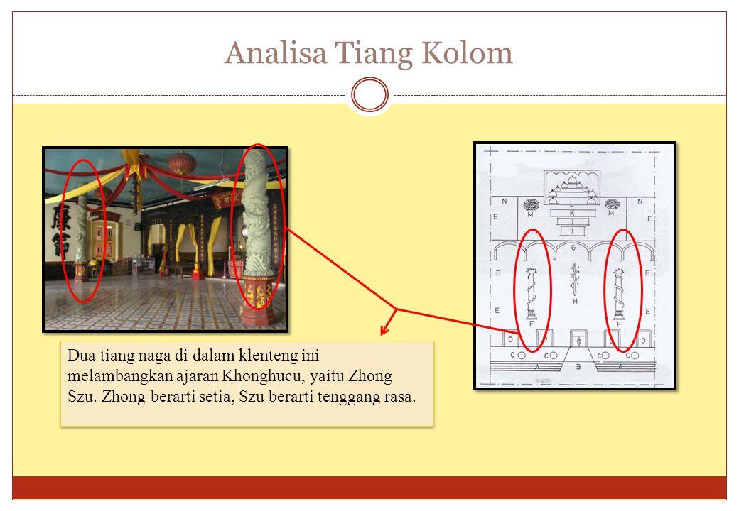 Analisa Tiang Kolom