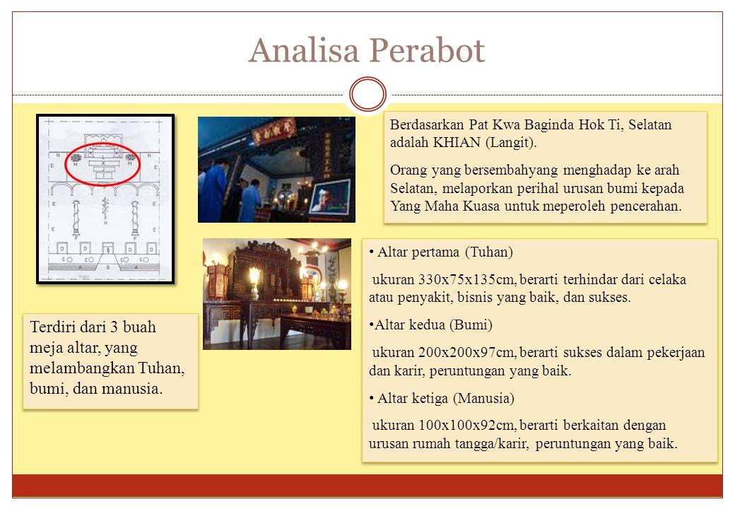 Analisa Perabot Berdasarkan Pat Kwa Baginda Hok Ti, Selatan adalah KHIAN (Langit).
