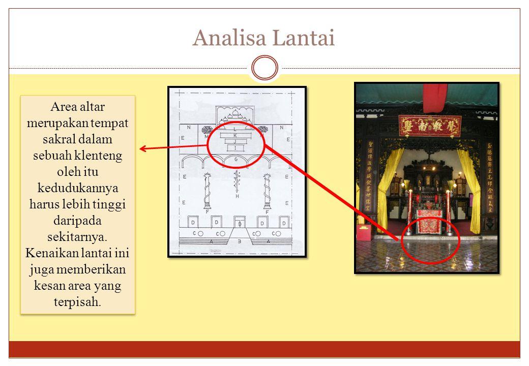 Analisa Lantai