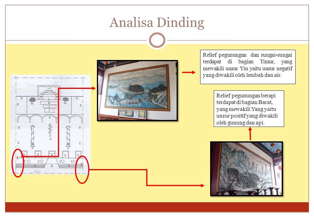 Analisa Dinding