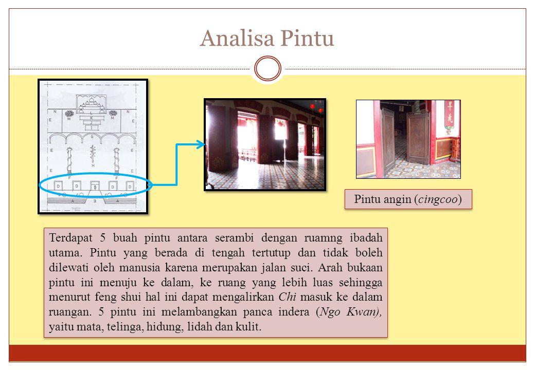 Analisa Pintu Pintu angin (cingcoo)