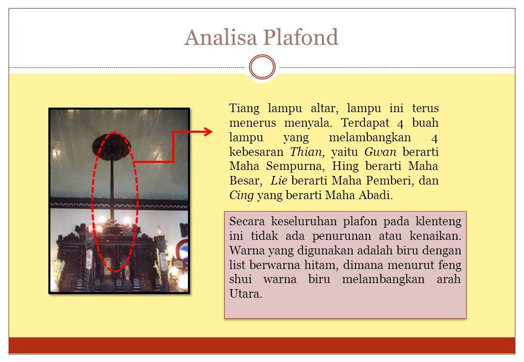 Analisa Plafond