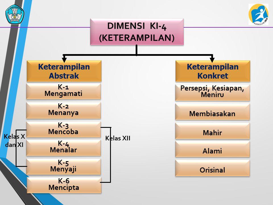 DIMENSI KI-4 (KETERAMPILAN)