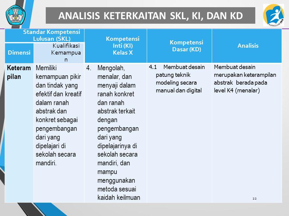 ANALISIS KETERKAITAN SKL, KI, DAN KD Standar Kompetensi Lulusan (SKL)