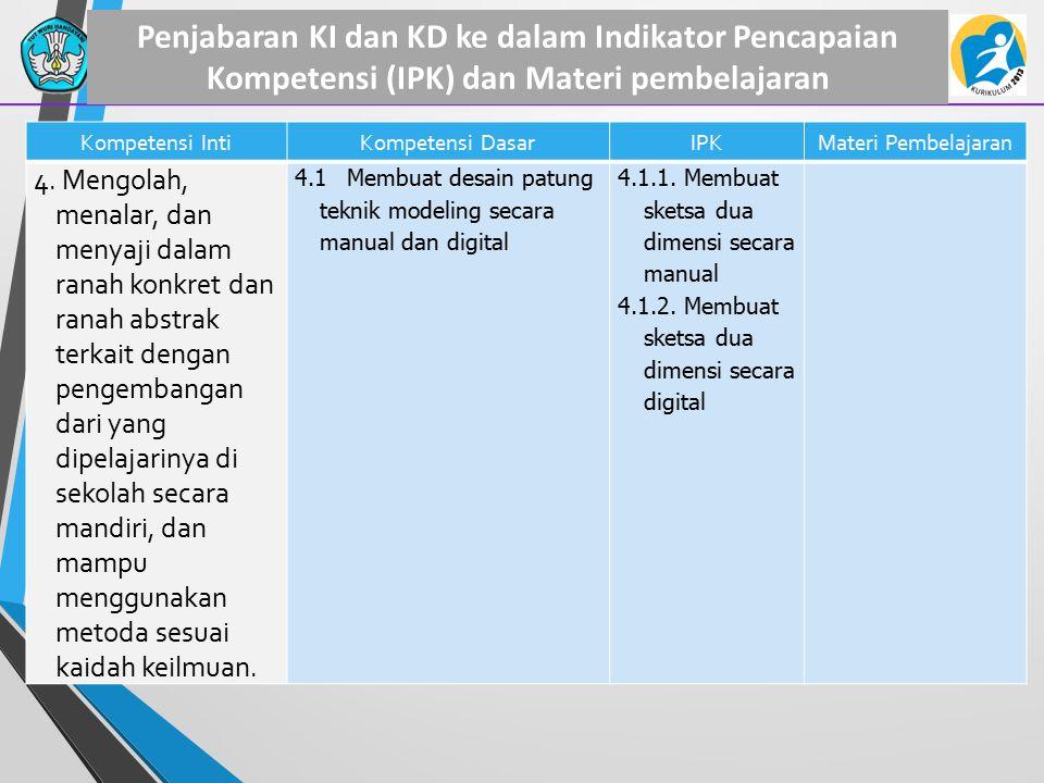 Penjabaran KI dan KD ke dalam Indikator Pencapaian Kompetensi (IPK) dan Materi pembelajaran