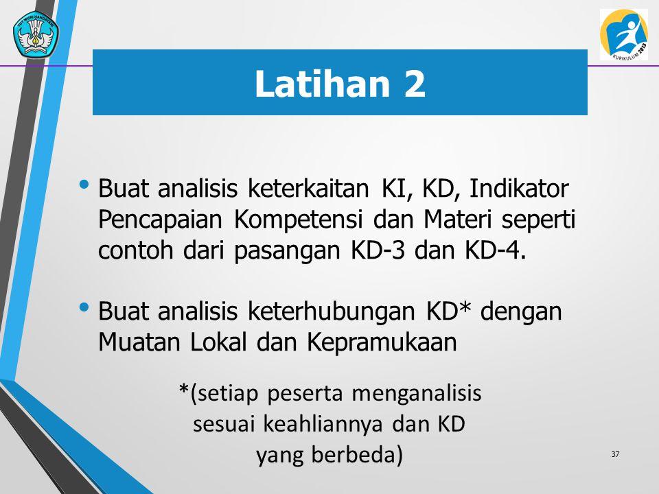 *(setiap peserta menganalisis sesuai keahliannya dan KD yang berbeda)