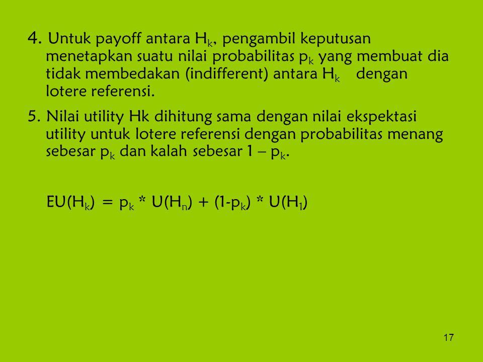 4. Untuk payoff antara Hk, pengambil keputusan menetapkan suatu nilai probabilitas pk yang membuat dia tidak membedakan (indifferent) antara Hk dengan lotere referensi.