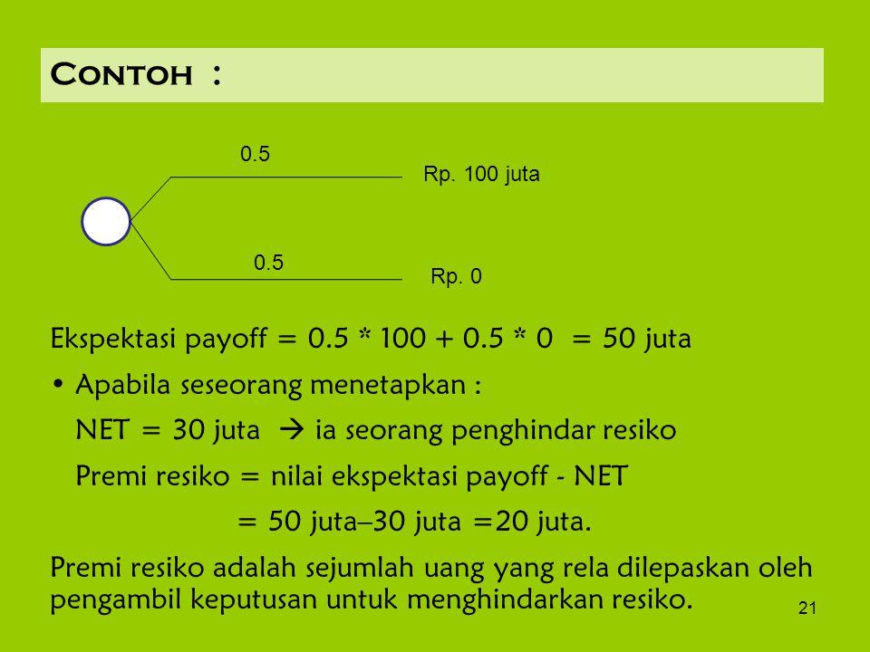 Contoh : Ekspektasi payoff = 0.5 * 100 + 0.5 * 0 = 50 juta