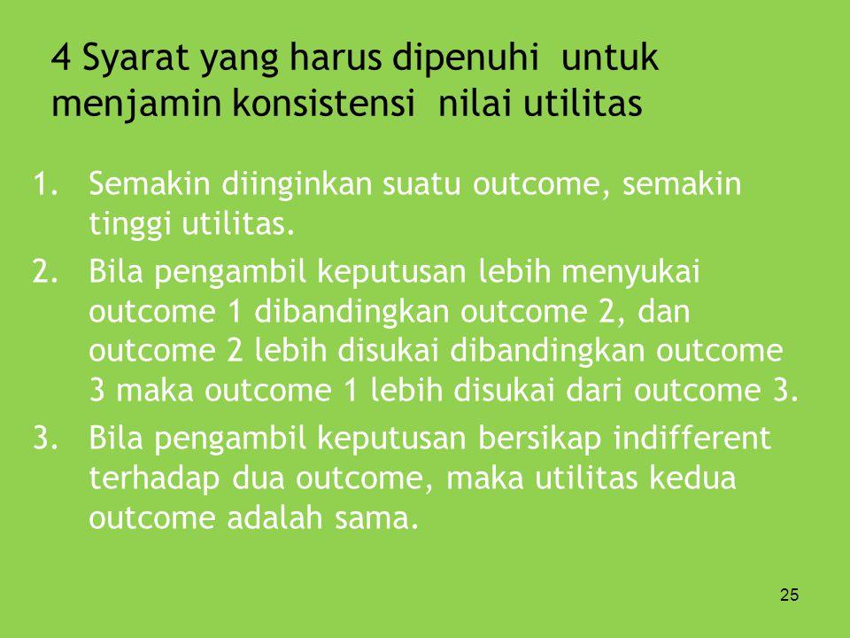 4 Syarat yang harus dipenuhi untuk menjamin konsistensi nilai utilitas