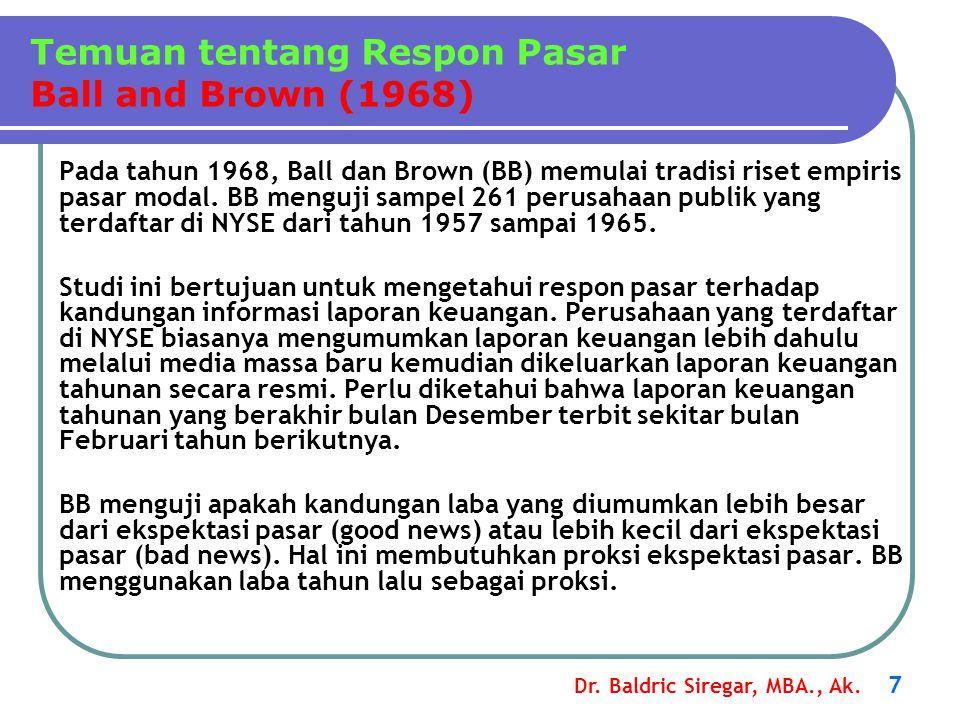 Temuan tentang Respon Pasar Ball and Brown (1968)