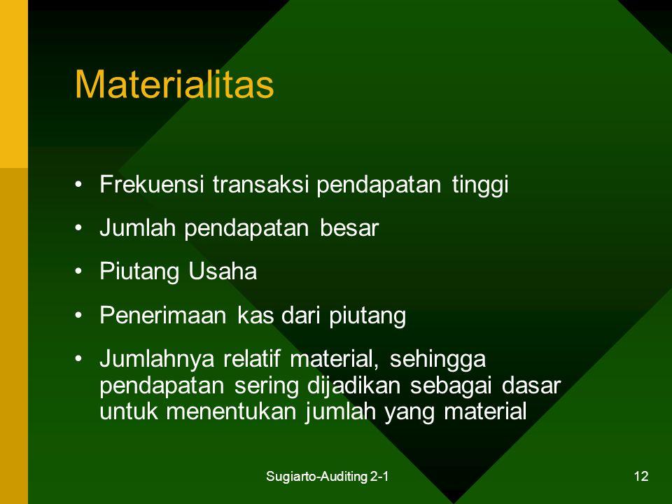 Materialitas Frekuensi transaksi pendapatan tinggi