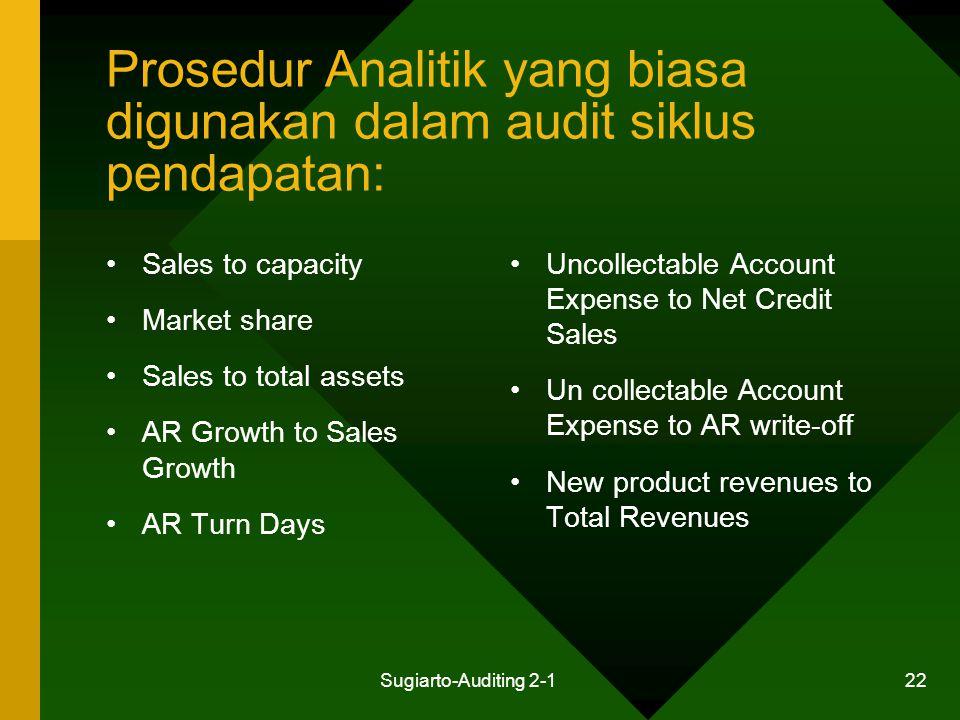 Prosedur Analitik yang biasa digunakan dalam audit siklus pendapatan: