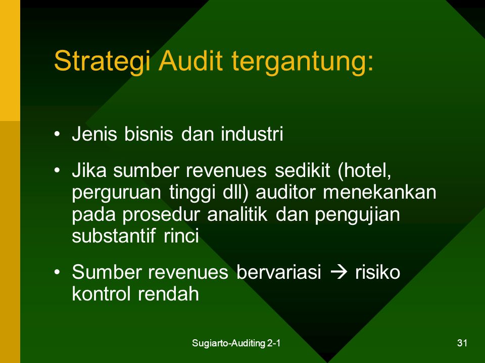Strategi Audit tergantung: