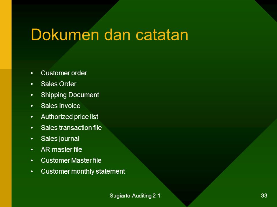 Dokumen dan catatan Customer order Sales Order Shipping Document