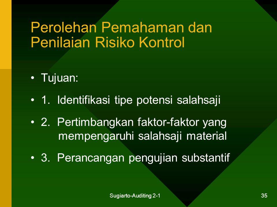 Perolehan Pemahaman dan Penilaian Risiko Kontrol