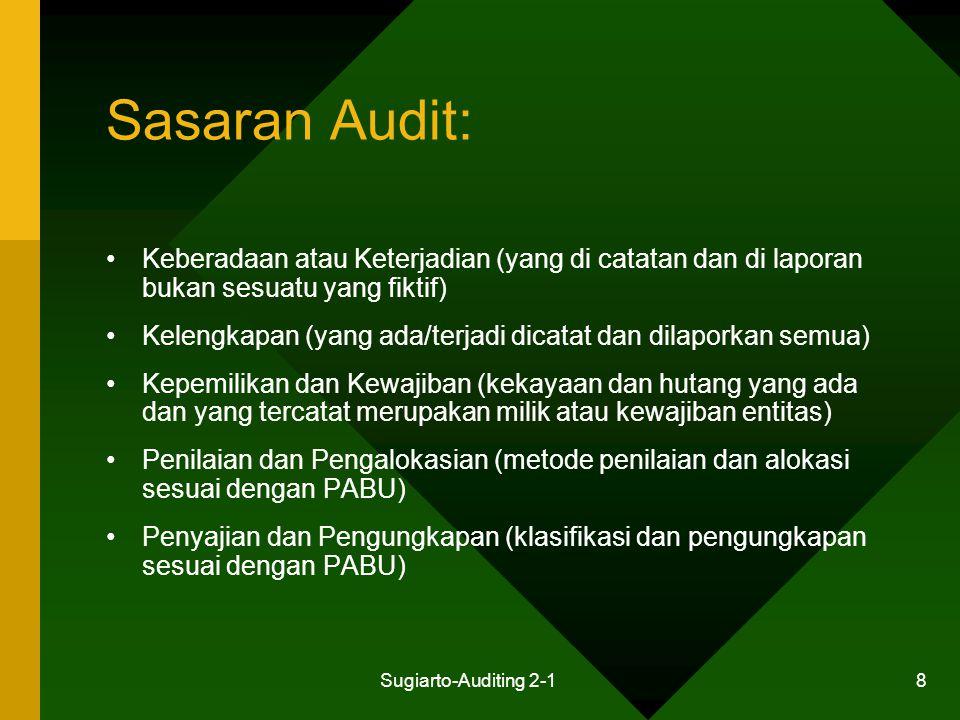 Sasaran Audit: Keberadaan atau Keterjadian (yang di catatan dan di laporan bukan sesuatu yang fiktif)