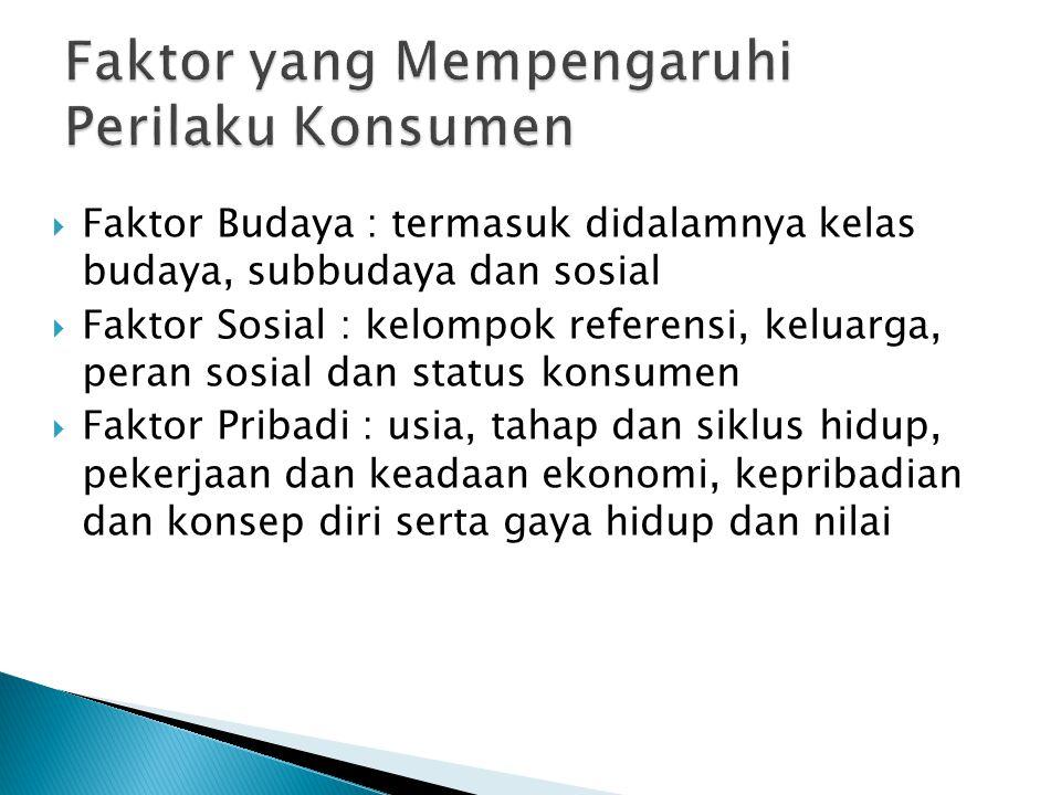 Faktor yang Mempengaruhi Perilaku Konsumen