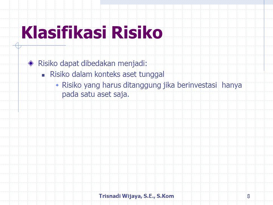 Trisnadi Wijaya, S.E., S.Kom