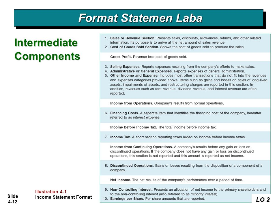 Format Statemen Laba Intermediate Components LO 2 Illustration 4-1