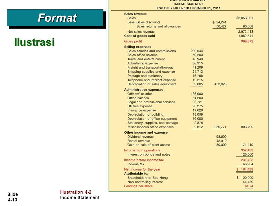 Format Ilustrasi Illustration 4-2 Income Statement