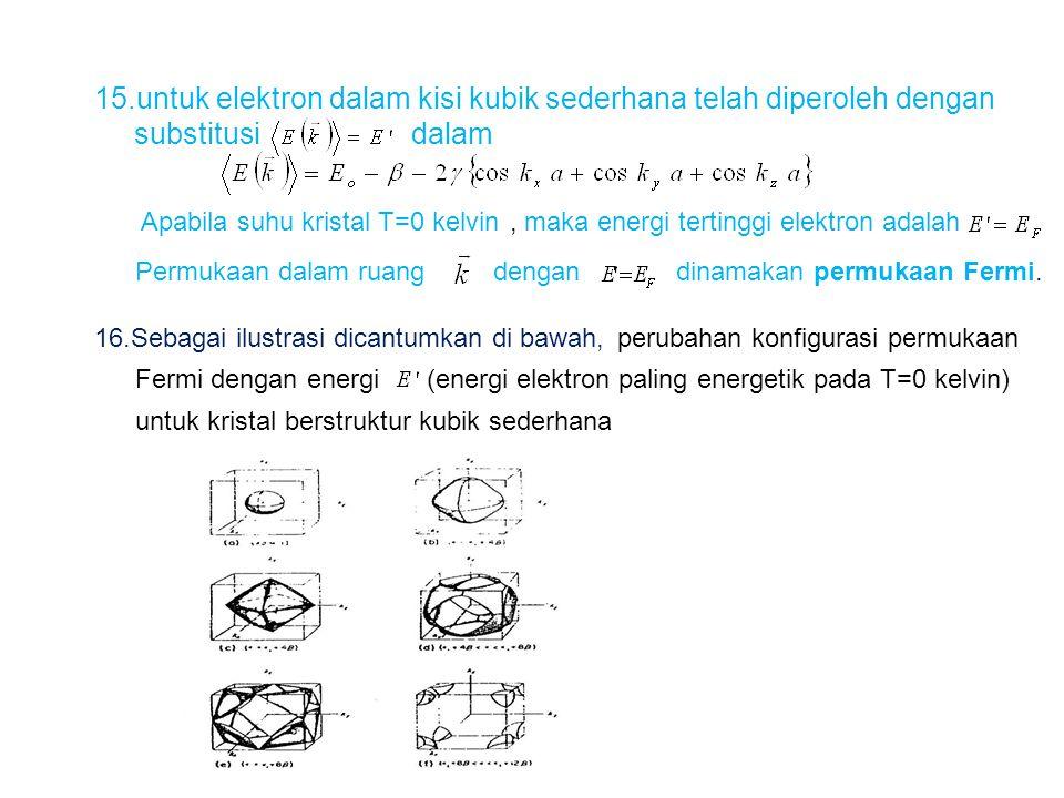 15.untuk elektron dalam kisi kubik sederhana telah diperoleh dengan substitusi dalam