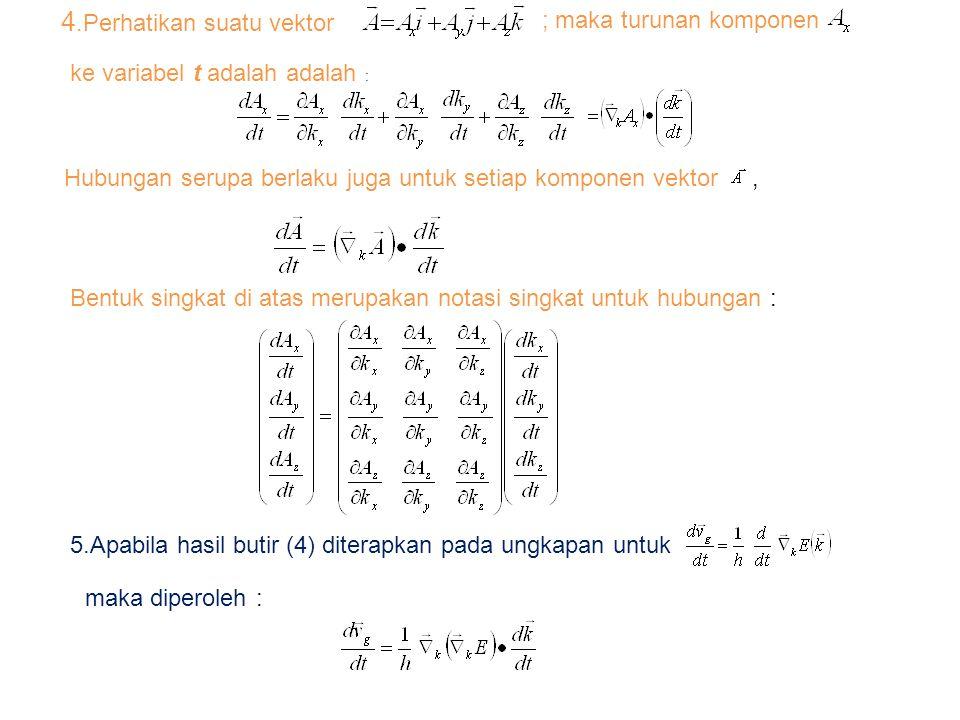 4.Perhatikan suatu vektor
