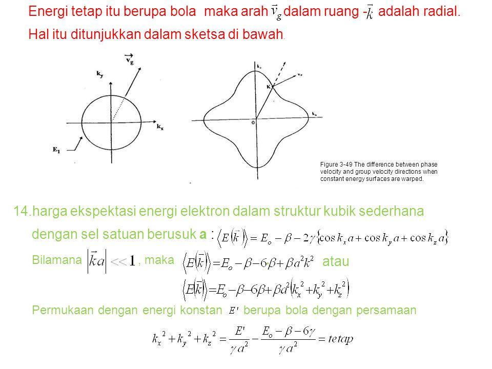 Energi tetap itu berupa bola maka arah dalam ruang - adalah radial.