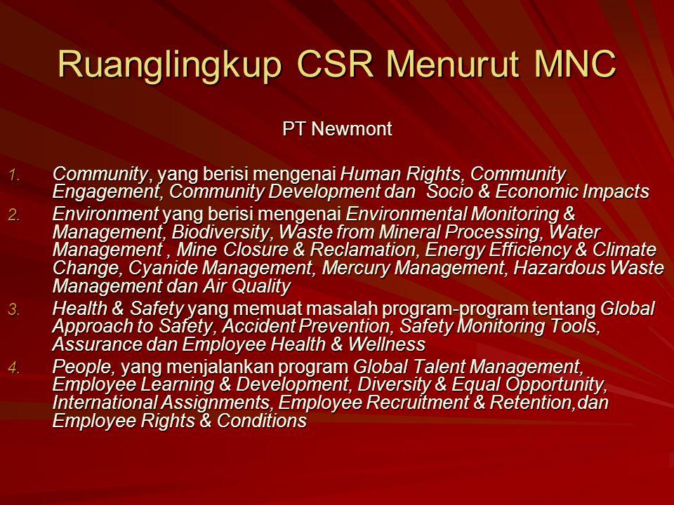 Ruanglingkup CSR Menurut MNC