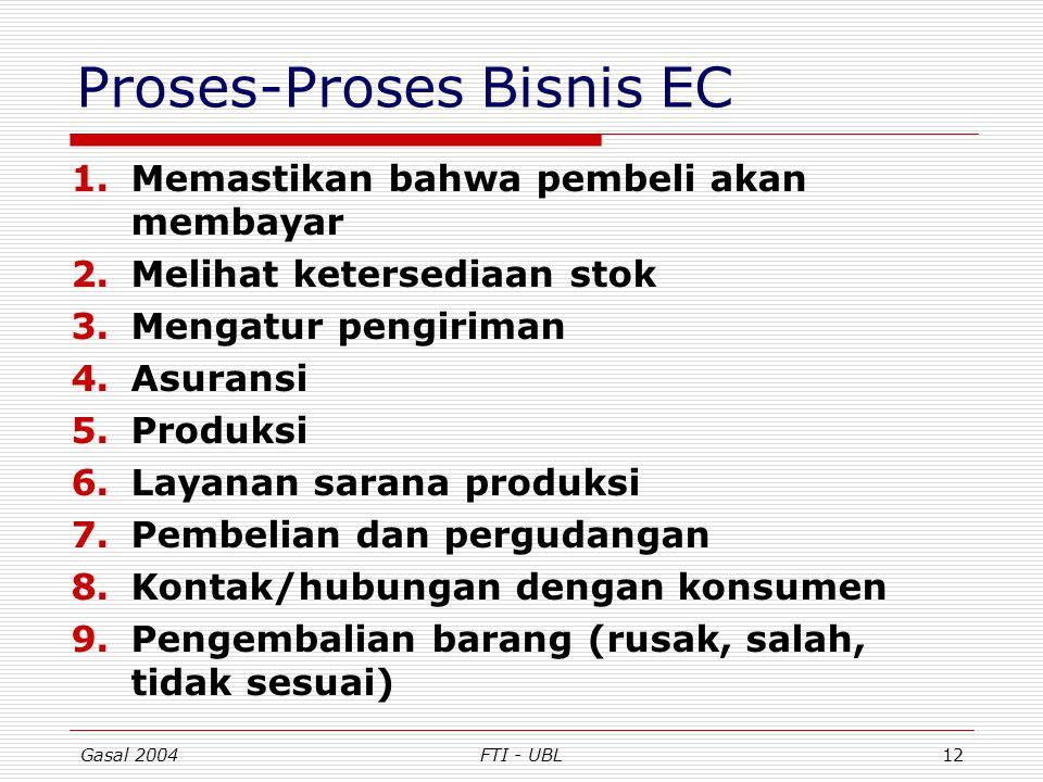 Proses-Proses Bisnis EC