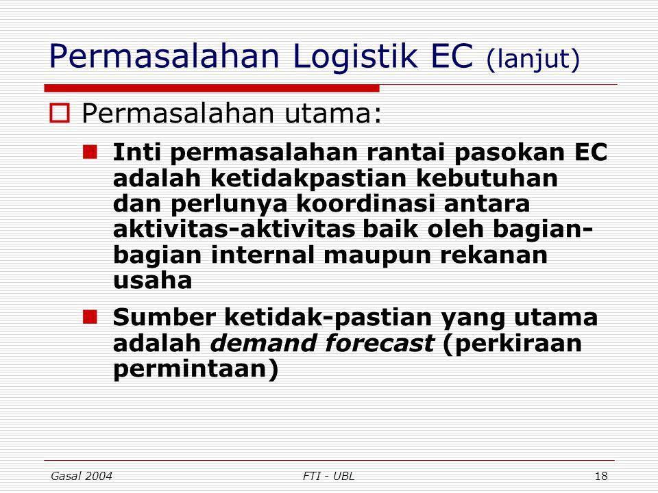 Permasalahan Logistik EC (lanjut)