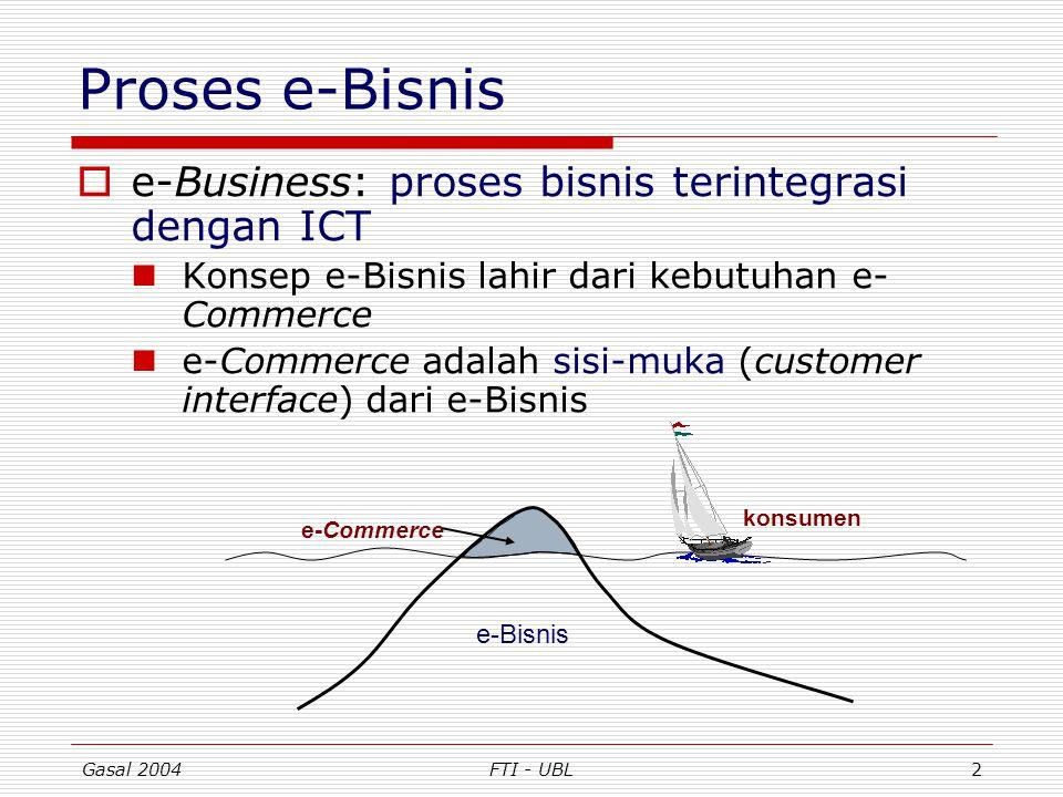 Proses e-Bisnis e-Business: proses bisnis terintegrasi dengan ICT