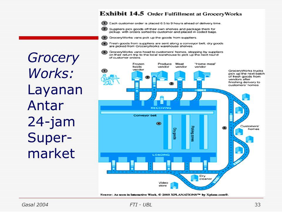GroceryWorks: Layanan Antar 24-jam Super-market
