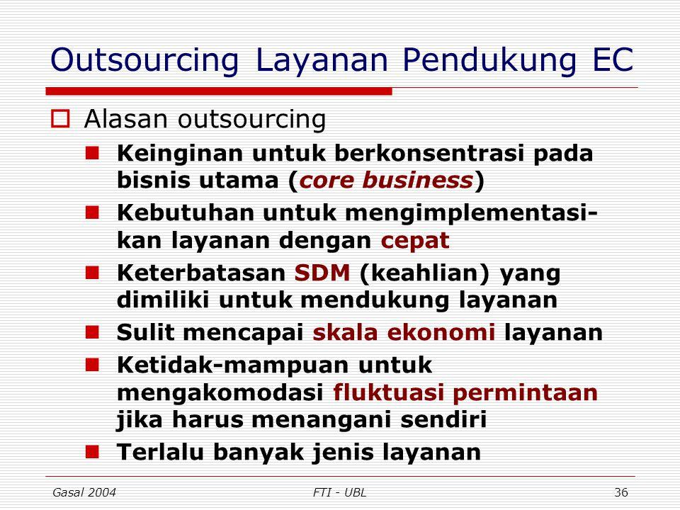 Outsourcing Layanan Pendukung EC
