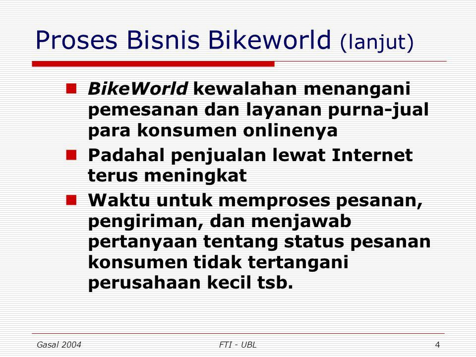 Proses Bisnis Bikeworld (lanjut)