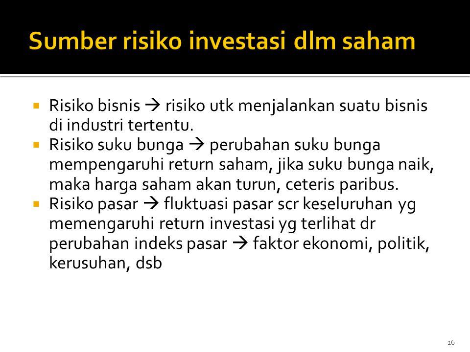 Sumber risiko investasi dlm saham