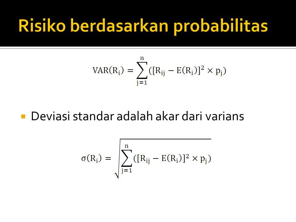 Risiko berdasarkan probabilitas