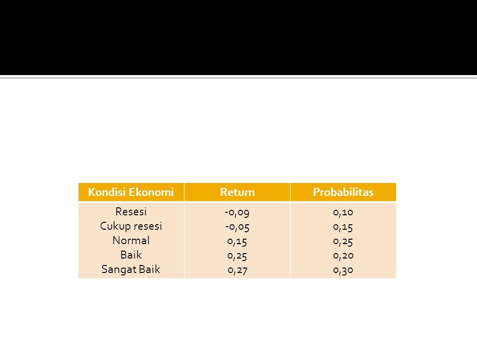 Kondisi Ekonomi Return. Probabilitas. Resesi. Cukup resesi. Normal. Baik. Sangat Baik. -0,09.