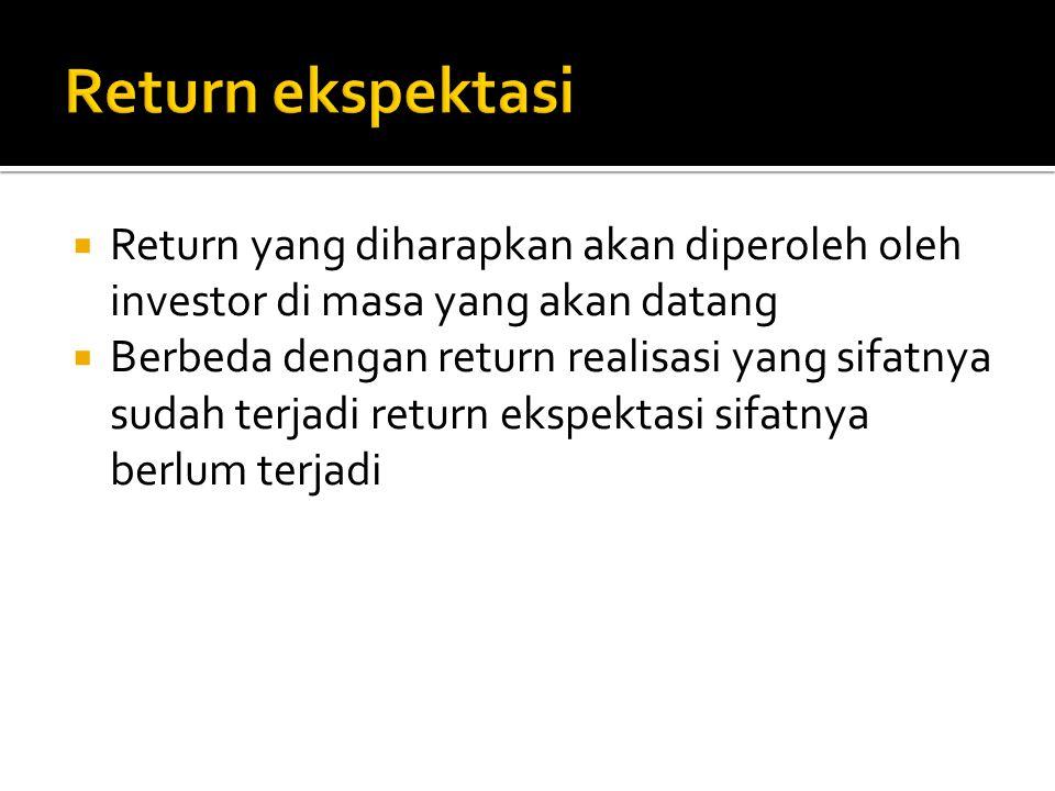Return ekspektasi Return yang diharapkan akan diperoleh oleh investor di masa yang akan datang.
