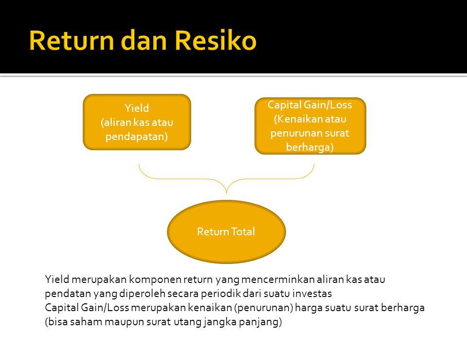 Return dan Resiko Yield Capital Gain/Loss (aliran kas atau pendapatan)