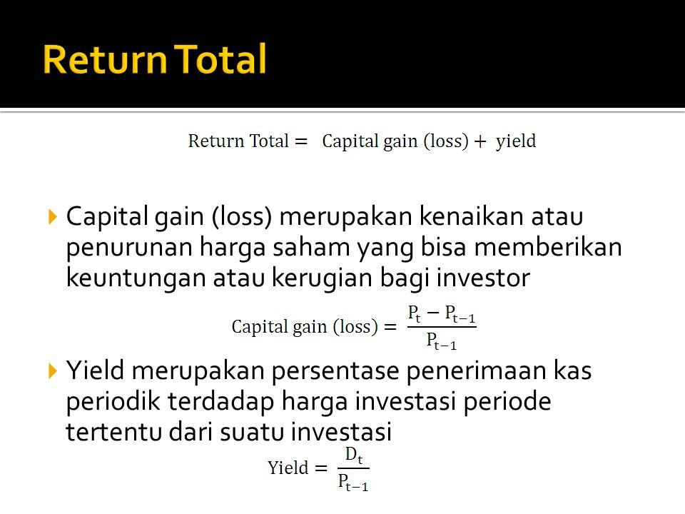 Return Total Capital gain (loss) merupakan kenaikan atau penurunan harga saham yang bisa memberikan keuntungan atau kerugian bagi investor.