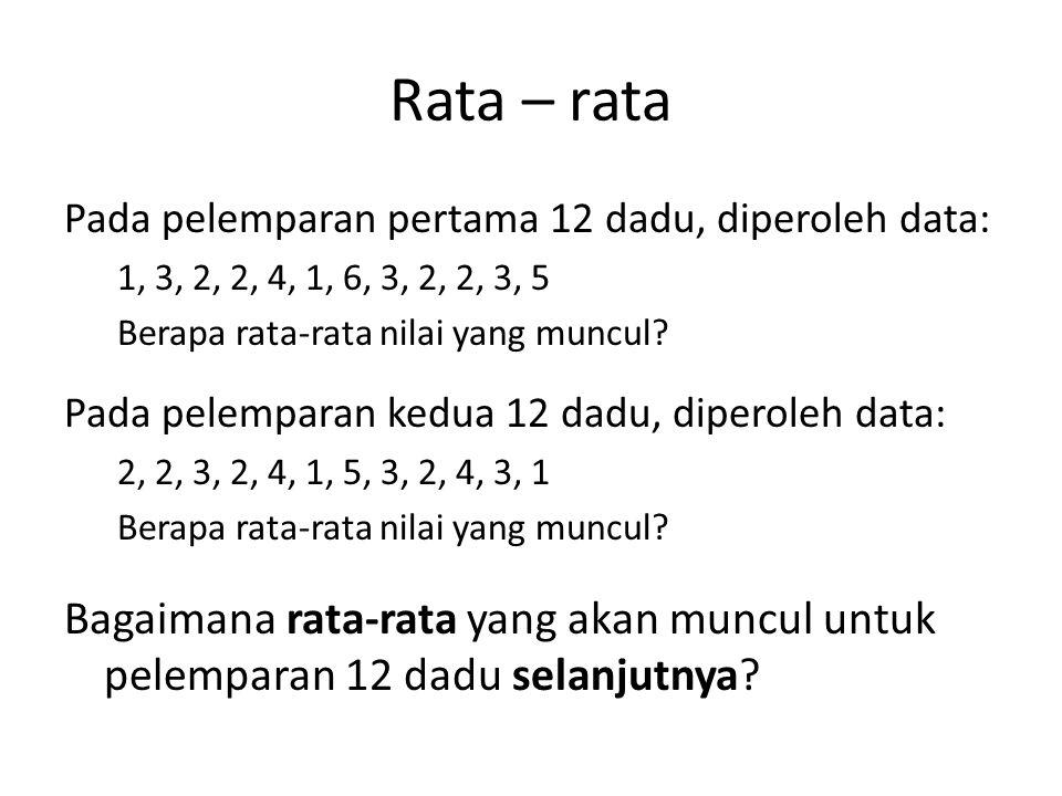 Rata – rata Pada pelemparan pertama 12 dadu, diperoleh data: 1, 3, 2, 2, 4, 1, 6, 3, 2, 2, 3, 5. Berapa rata-rata nilai yang muncul