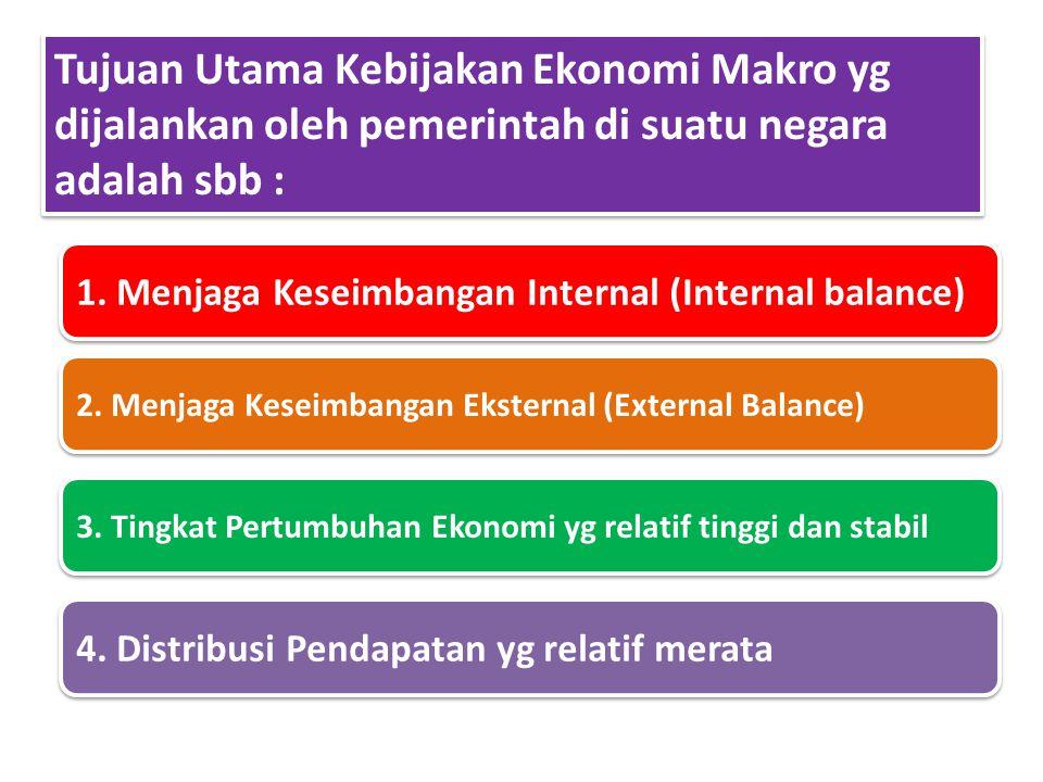 Tujuan Utama Kebijakan Ekonomi Makro yg dijalankan oleh pemerintah di suatu negara adalah sbb :