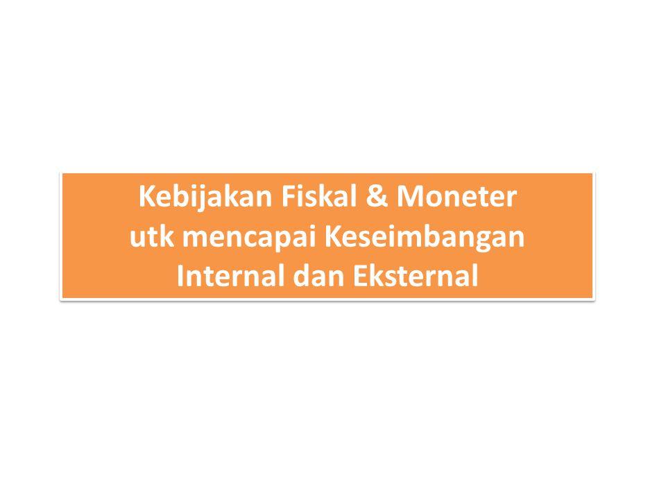 Kebijakan Fiskal & Moneter utk mencapai Keseimbangan