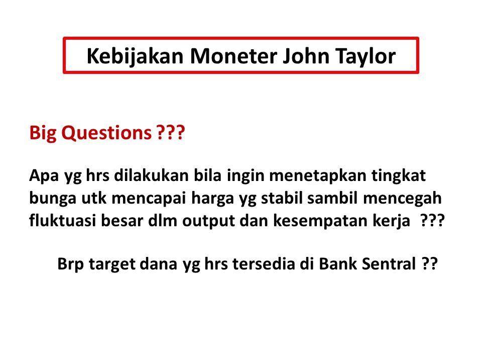 Kebijakan Moneter John Taylor