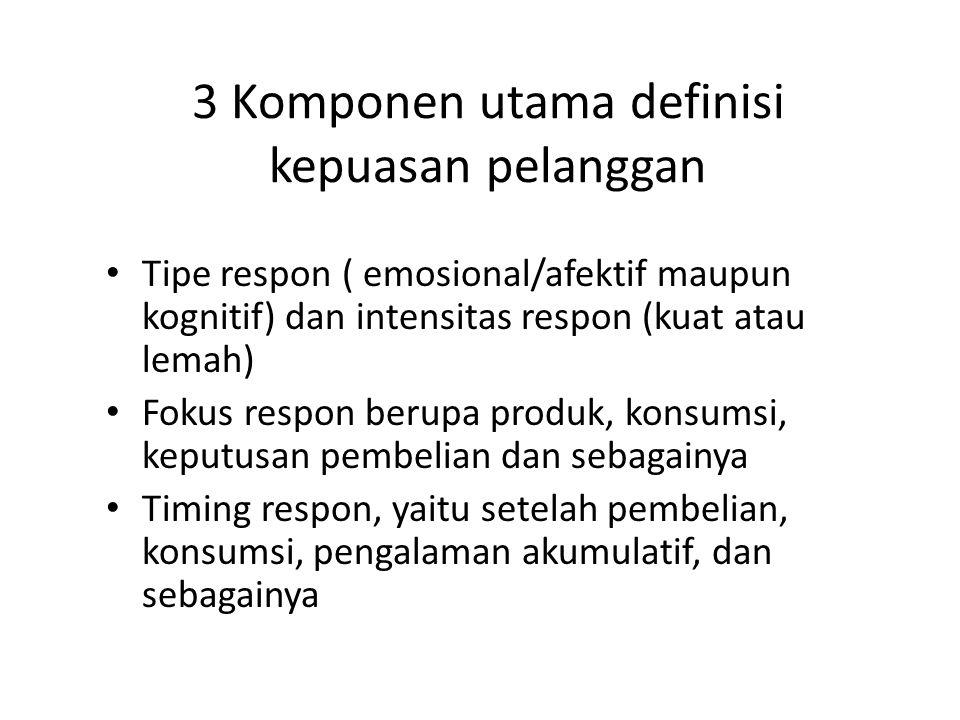 3 Komponen utama definisi kepuasan pelanggan