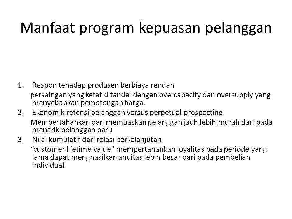 Manfaat program kepuasan pelanggan