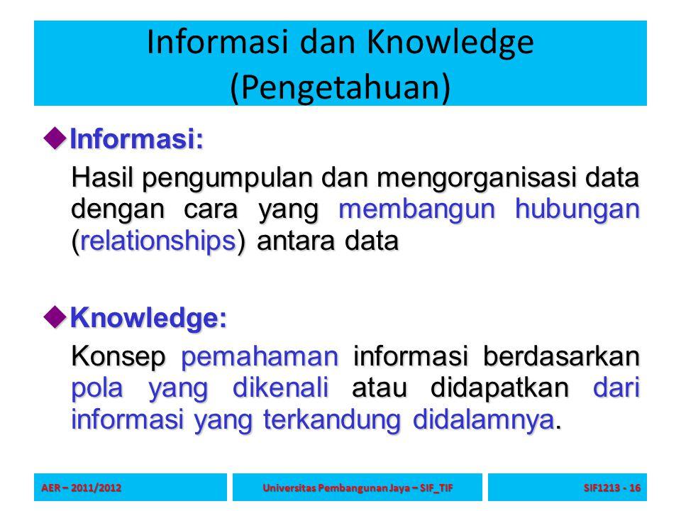 Informasi dan Knowledge (Pengetahuan)