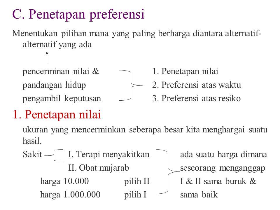 C. Penetapan preferensi