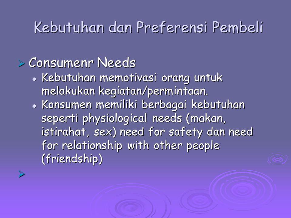 Kebutuhan dan Preferensi Pembeli
